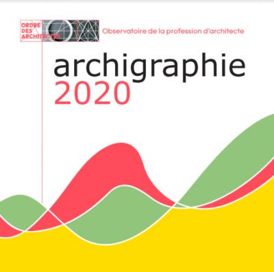 Archigraphie 2020, un portrait démographique et économique de la profession d'architecte par le CNOA © CNOA